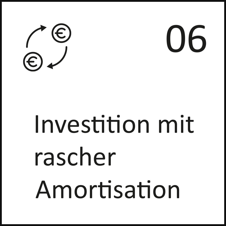 led beleuchtung investition amortisation