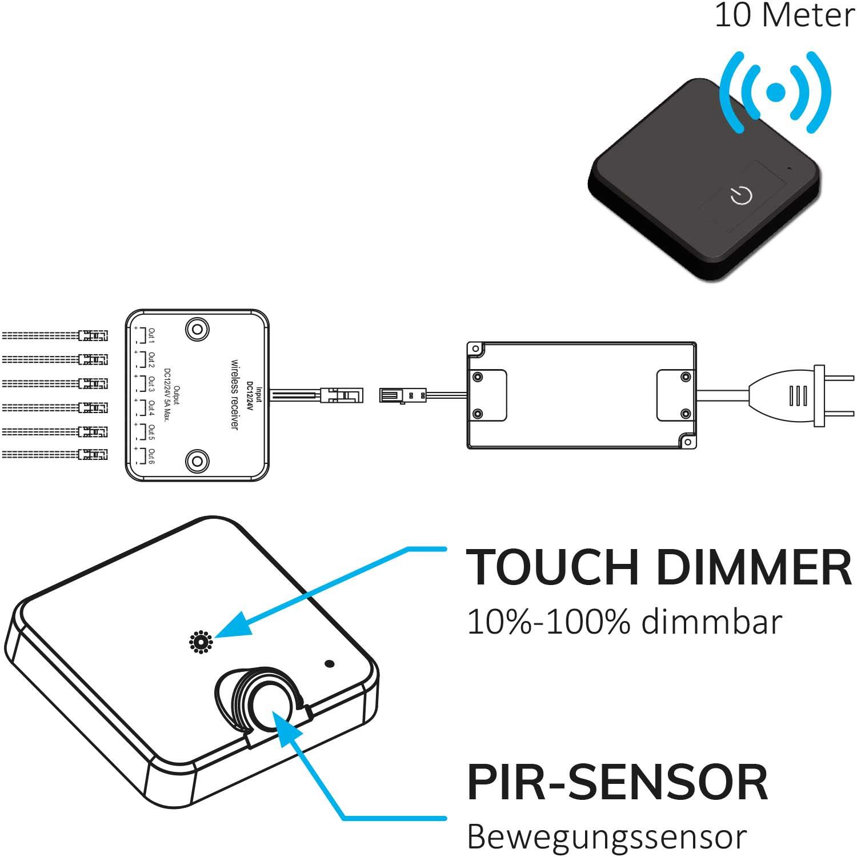 miniamp pwm-dimmer 114597